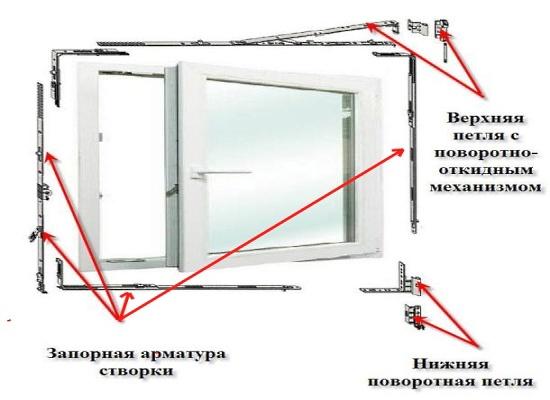 регулировка окон и дверей